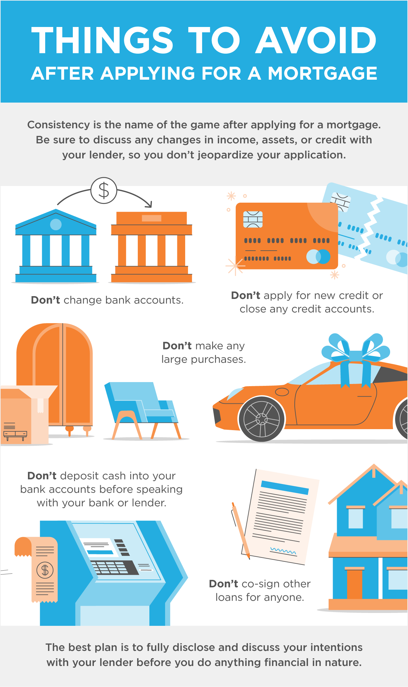 Things to Avoid after Applying for a Mortgage [INFOGRAPHIC] | Simplifying The Market